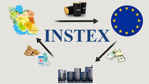 INSTEX مخفف کلمات Instrument in Support of Trade Exchanges