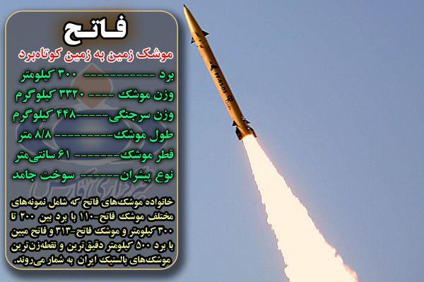 موشکهای شلیک شده به عینالاسد