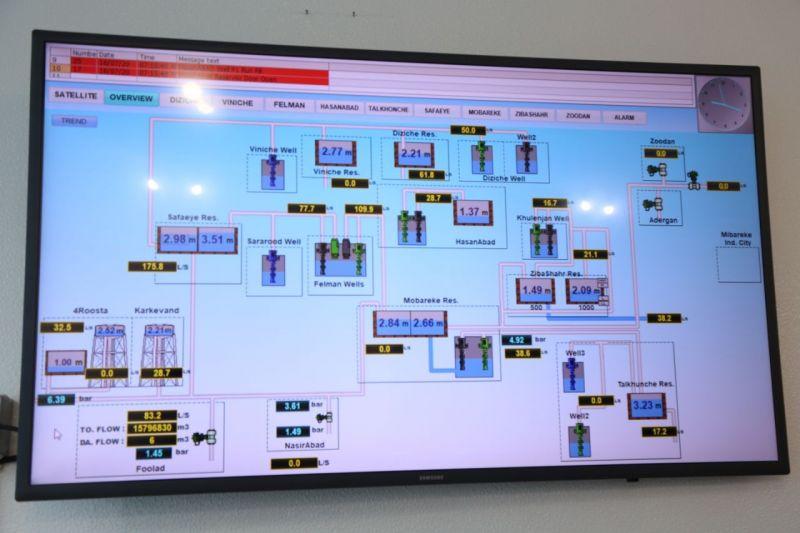 تجهیز تاسیسات و منابع آب شهرستان مبارکه به سیستم تله متری
