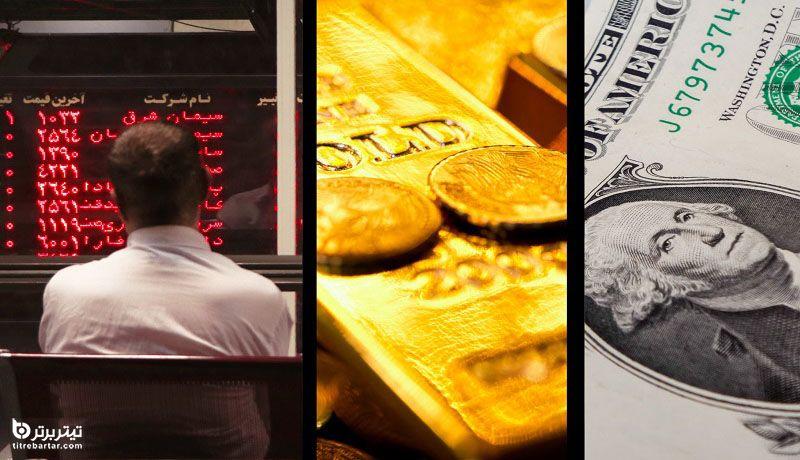 دلایل سراشیبی قیمت در بازارهای مالی