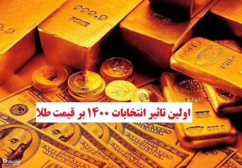 اولین تاثیر انتخابات 1400 بر قیمت طلا