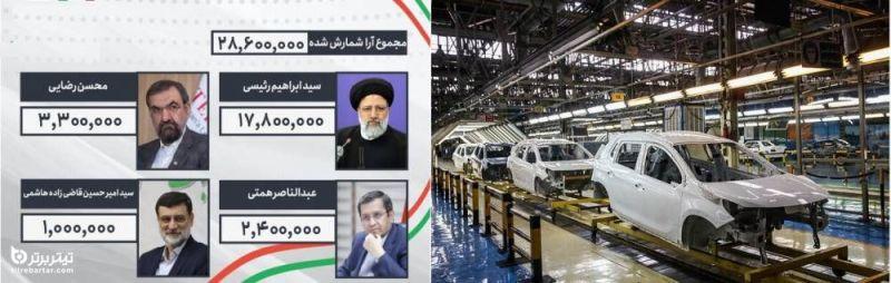 واکنش بازار خودرو به انتخاب رئیسی به عنوان رئیس جمهور 1400
